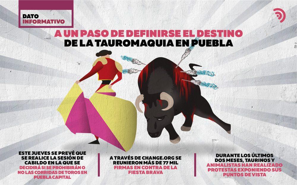 El jueves se definirá el destino de la tauromaquia en Puebla